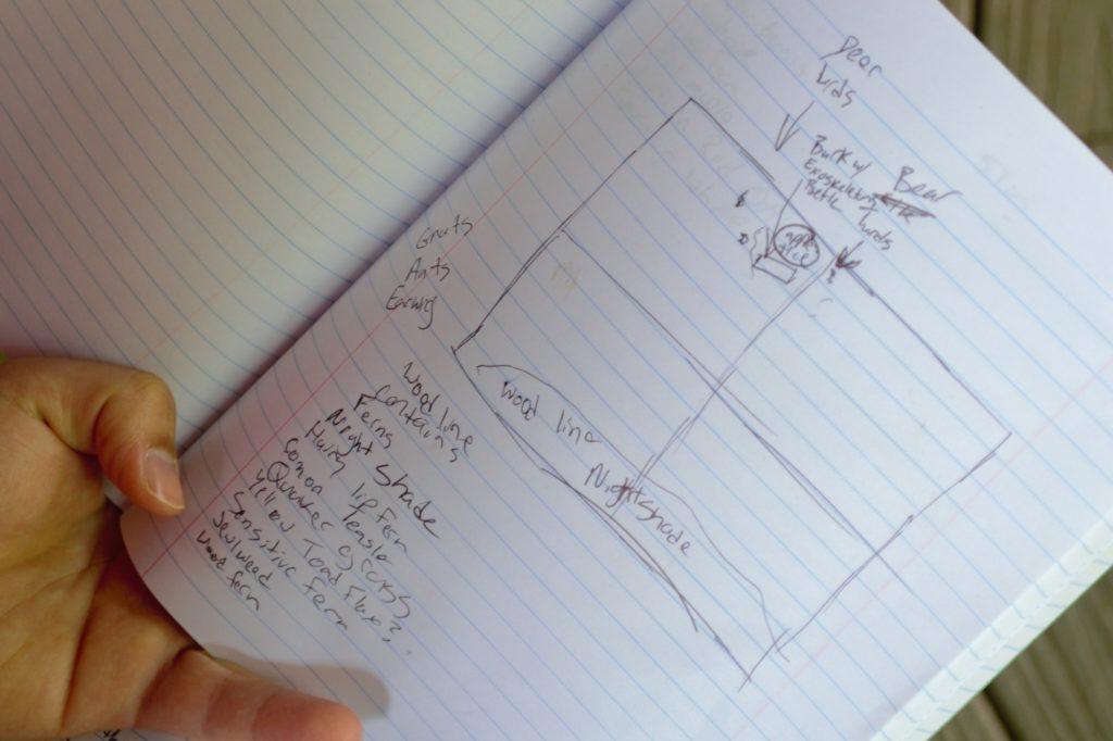 Notes written in a journal.